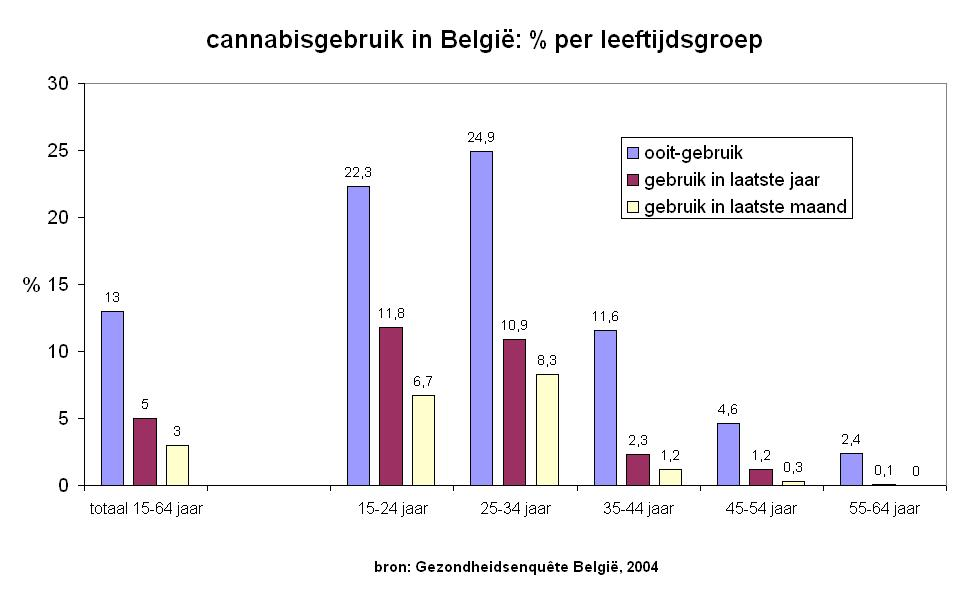 cannabis_in_belgi